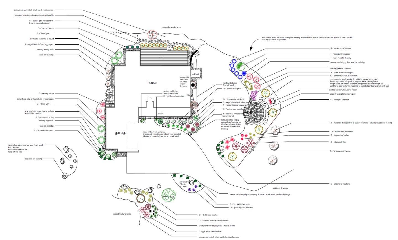 Computerized Landscape Design #6